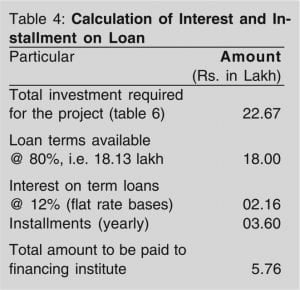 bakery unit - calculation of interest