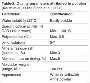 Table-2: Quality parameters attributed to pullulan (Karim et al., 2009; Singh et al., 2008)