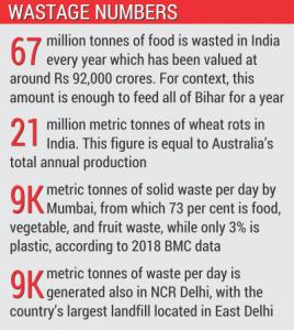 food-wastage-number