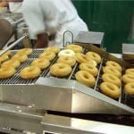 An Introduction to Bakery Equipment