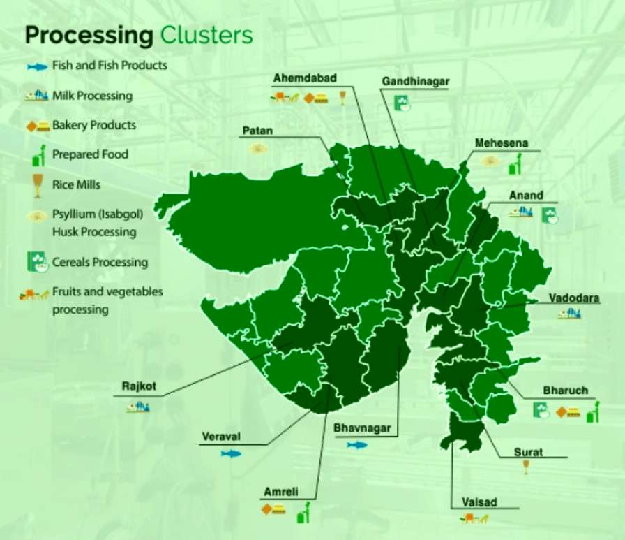 Clusters of Food Processing Sector in Gujarat