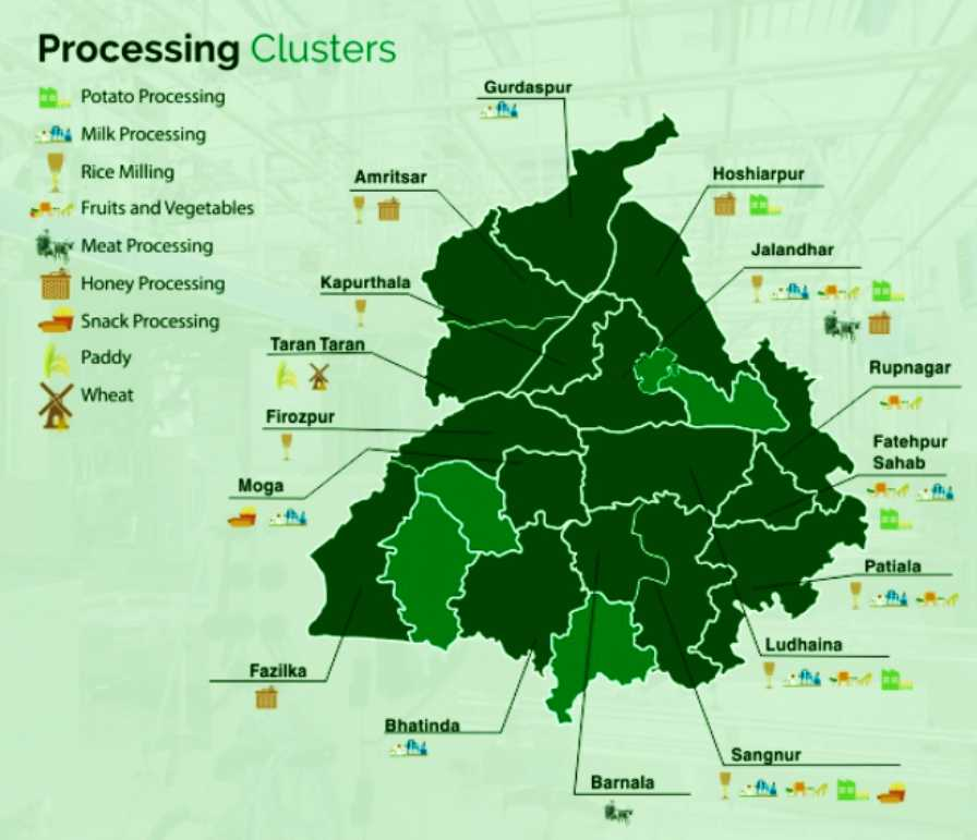 Punjab processing cluster for food processing