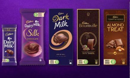 Mondelez India's Commitment to Sustainable Cocoa Sourcing